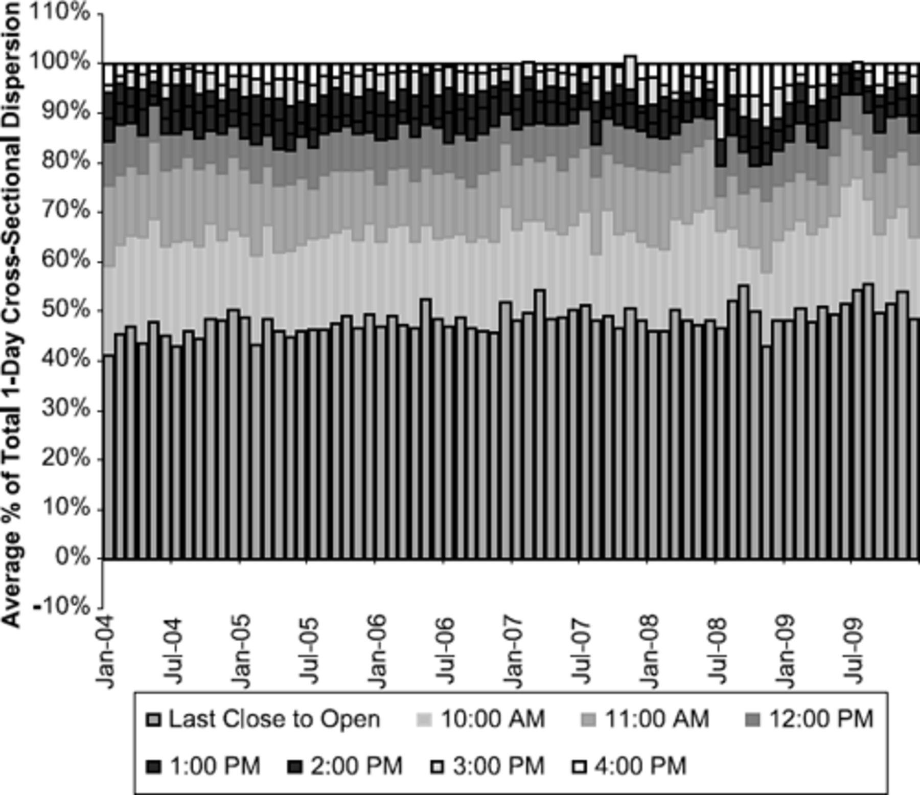 Using Smarter Algorithms vs  Smarter Use of Algorithms   PMR Guides